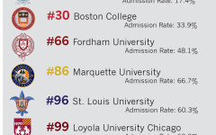 The Wire explains: School rankings