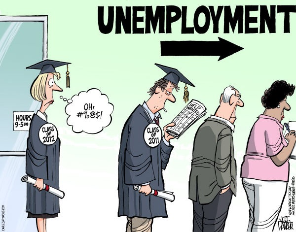 The perpetual job hunt post-graduation.