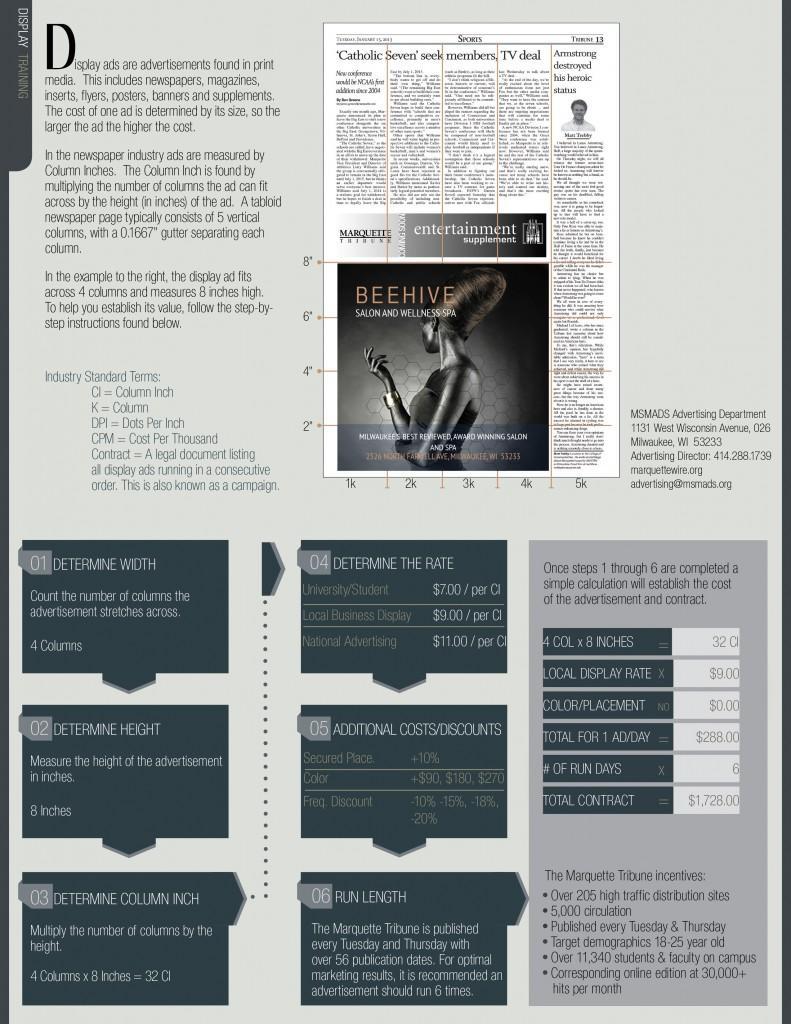 Determining Tribune Ad Size & Cost