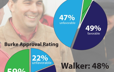 Law poll finds that voters are split on Walker, Burke still an unknown