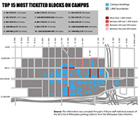 MU campus dense in parking citations