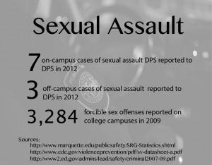 Infographic by Dan Henderson / daniel.henderson@marquette.edu