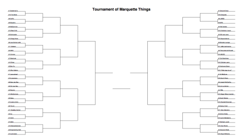RESULTS: Tournament of Things Sweet 16