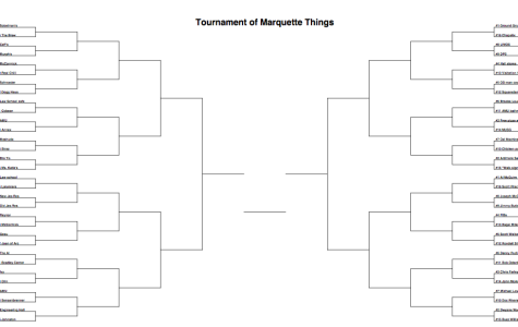 RESULTS: Tournament of Things Elite Eight