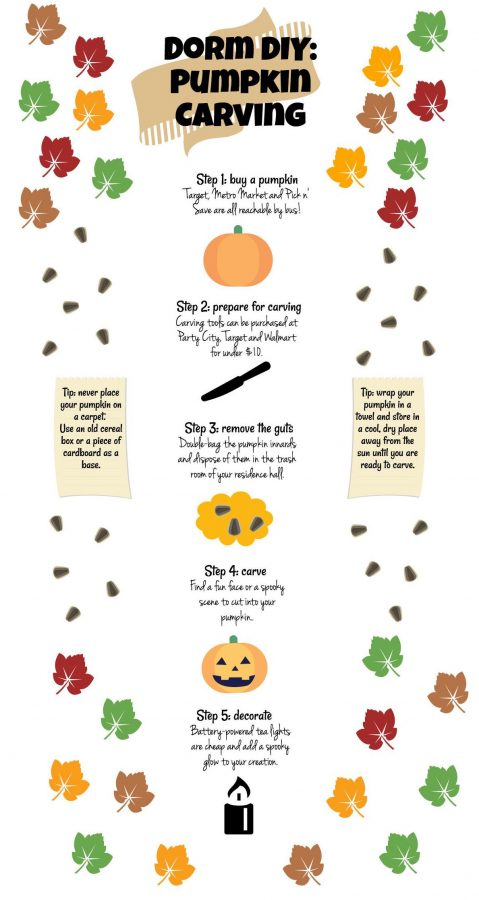 Complete jack-o'-lantern creations guide