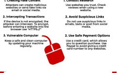 Campus experts, Cyber Security Club share safe online shopping tips