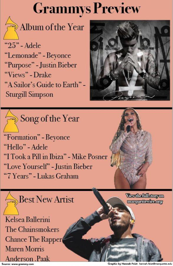 59th+Grammys+Preview