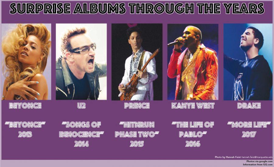 Prince Jazz Songs