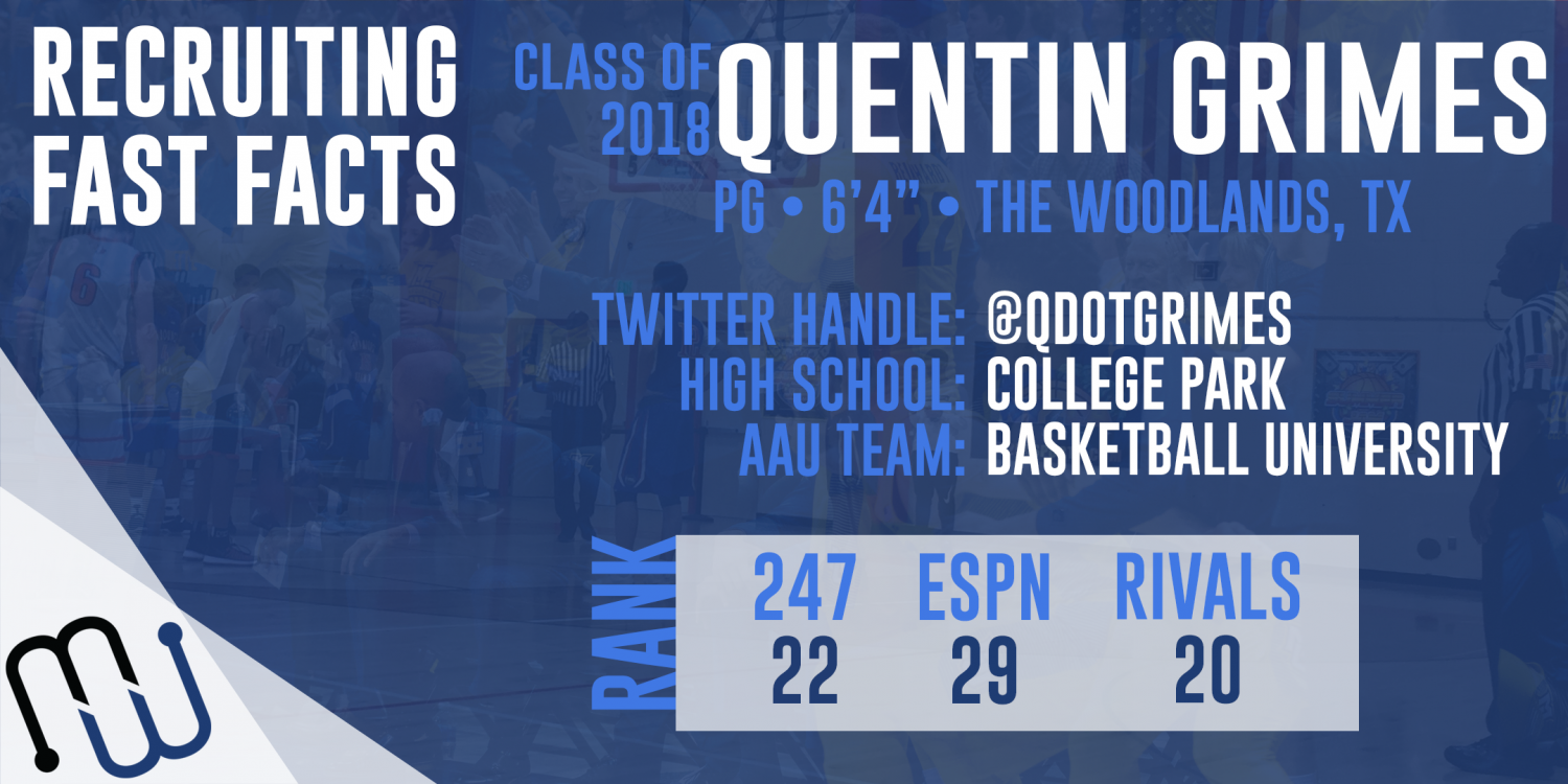 Recruiting: Marquette makes the cut for five-star guard Quentin Grimes
