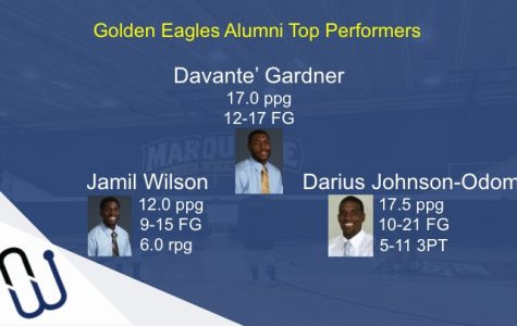 A couple of familiar faces headline the Alumni's list of top performers.