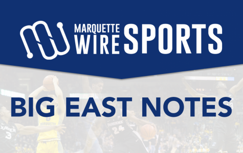 BIG EAST Notes: Creighton on top of conference