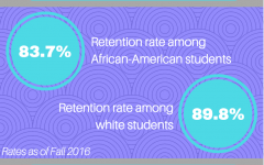 University aims to achieve higher retention rate among black students