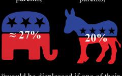 DUFAULT: Political views are no longer discourse, but definers
