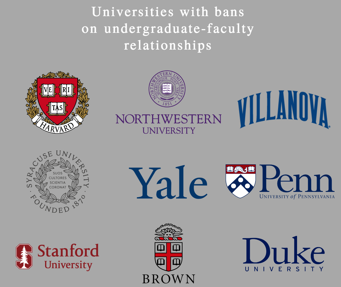 Some universities with bans on undergraduate-faculty relationships.
