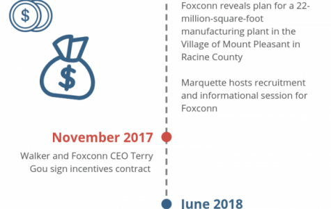 Progress on Foxconn facility slow but steady