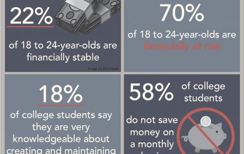 HARTE: Financial literacy courses crucial