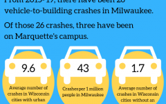 Al McGuire Center, Johnston crashes highlight complexity of issue