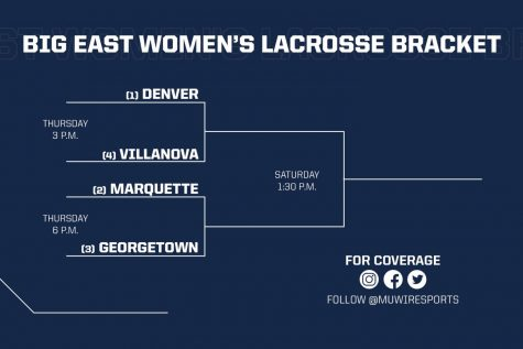 Women's lacrosse loses to No. 24 Georgetown in BIG EAST semifinals