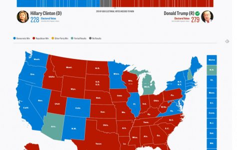 Donald Trump won 279 electoral votes while Hillary Clinton won 228 votes in the 2016 presidential election. Photo via Flickr.