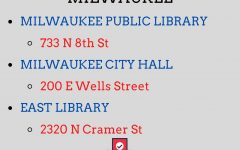Absentee voters can drop off their ballots at one of 3 locations in Milwaukee.