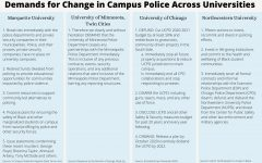 Reform, defund, abolish MUPD: students and professor weigh in