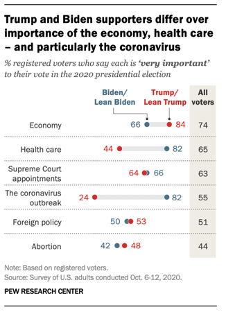 Graphic via Pew Research Center