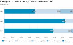 Graphic via Pew Research Center